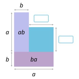 Квадрат разности. Геометрическое доказательство