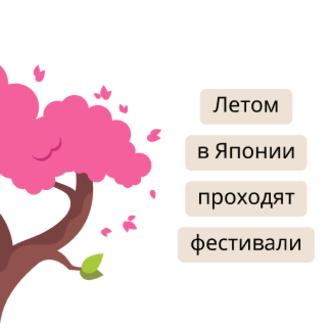 Определяем различия между словосочетанием и предложением