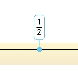 Подпиши дроби на числовой прямой