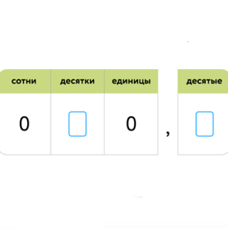 Разрядная таблица