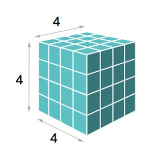Квадраты и кубы