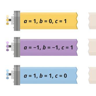 Коэффициенты квадратного уравнения