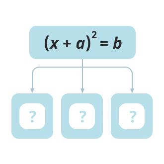 (x + a)² = b