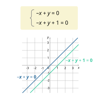 Число решений и число пересечений