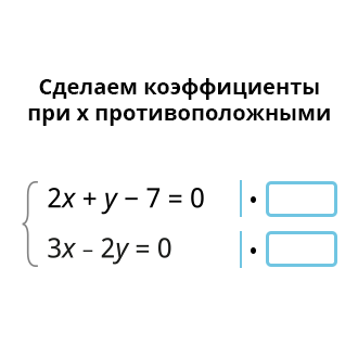 Решение методом сложения