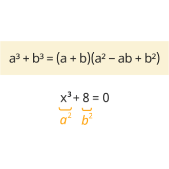 Сумма и разность кубов